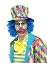 Psycho Clown Teeth Thumbnail